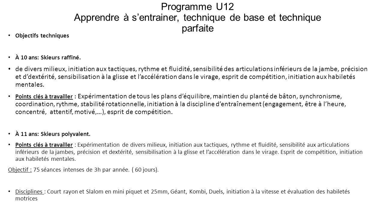 Programme U12 Apprendre à sentrainer, technique de base et technique parfaite Objectifs techniques À 10 ans: Skieurs raffiné. de divers milieux, initi