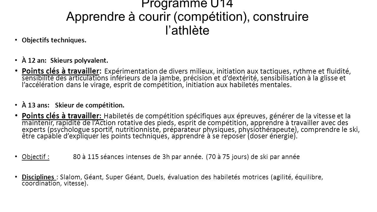 Programme U14 Apprendre à courir (compétition), construire lathlète Objectifs techniques. À 12 an: Skieurs polyvalent. Points clés à travailler: Expér