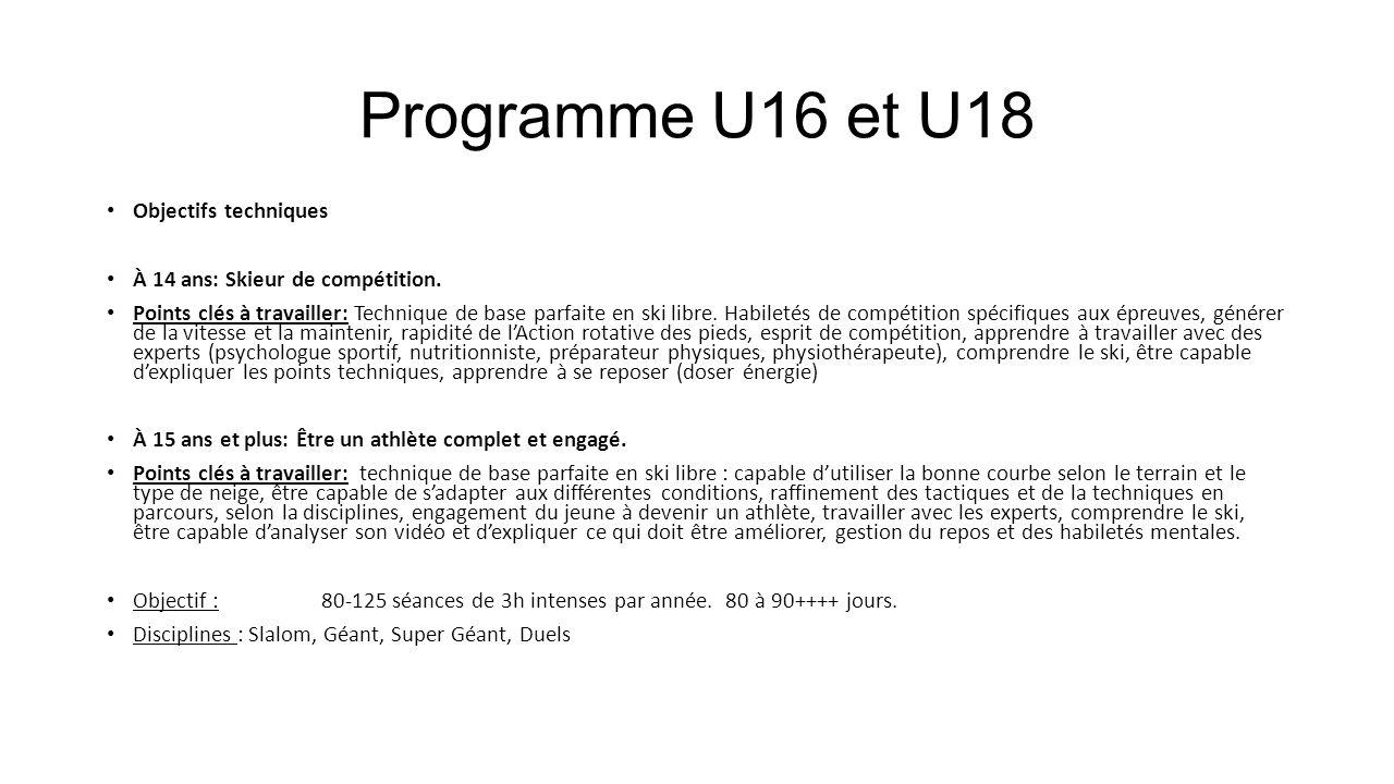 Programme U16 et U18 Objectifs techniques À 14 ans: Skieur de compétition. Points clés à travailler: Technique de base parfaite en ski libre. Habileté