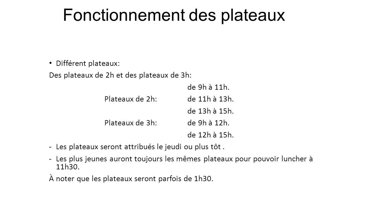 Fonctionnement des plateaux Différent plateaux: Des plateaux de 2h et des plateaux de 3h: de 9h à 11h. Plateaux de 2h:de 11h à 13h. de 13h à 15h. Plat