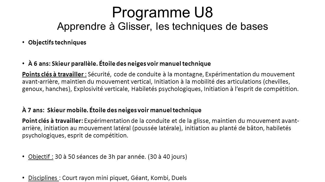 Programme U8 Apprendre à Glisser, les techniques de bases Objectifs techniques À 6 ans: Skieur parallèle. Étoile des neiges voir manuel technique Poin