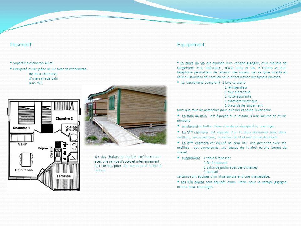 Descriptif Superficie denviron 40 m 2 Composé dune pièce de vie avec sa kitchenette de deux chambres dune salle de bain dun WC Equipement La pièce de