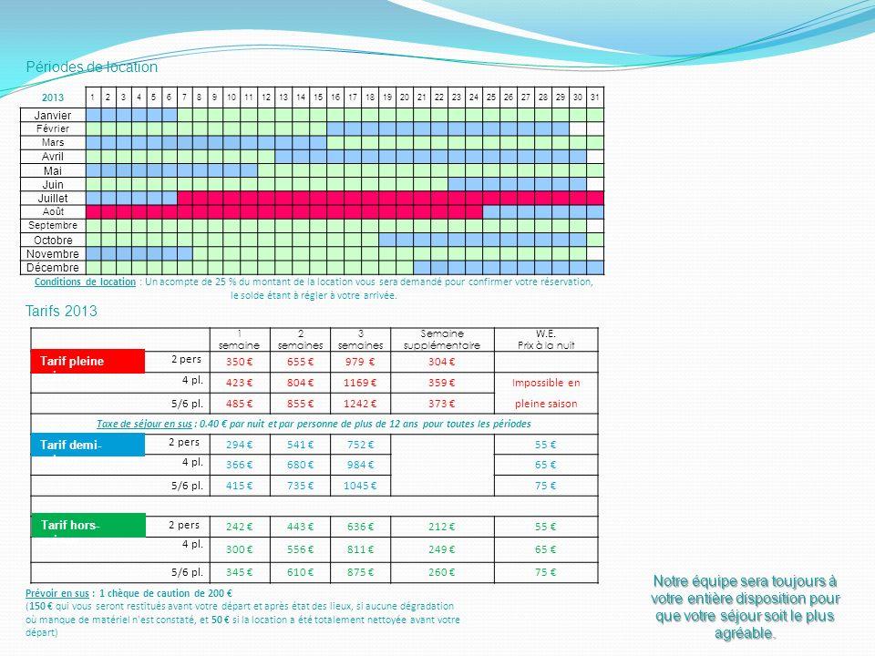 Périodes de location Tarifs 2013 Prévoir en sus : 1 chèque de caution de 200 (150 qui vous seront restitués avant votre départ et après état des lieux