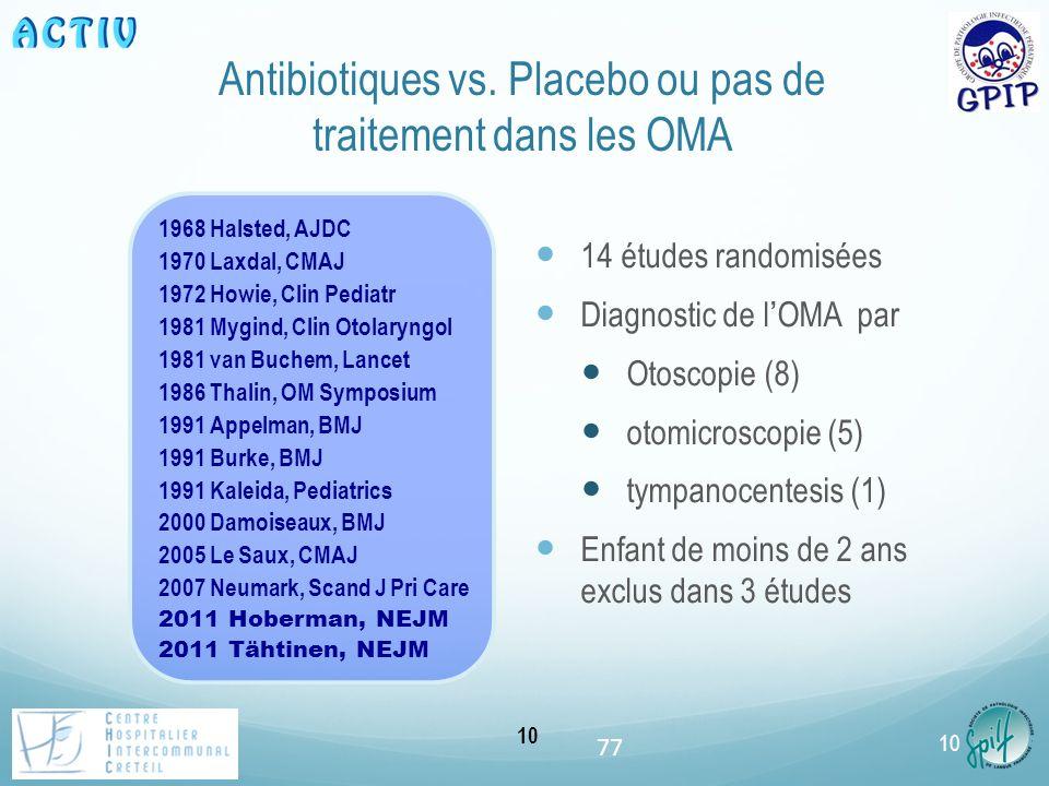 10 Antibiotiques vs. Placebo ou pas de traitement dans les OMA 14 études randomisées Diagnostic de lOMA par Otoscopie (8) otomicroscopie (5) tympanoce