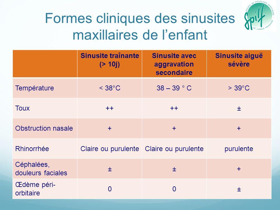 Formes cliniques des sinusites maxillaires de lenfant Sinusite traînante (> 10j) Sinusite avec aggravation secondaire Sinusite aiguë sévère Températur