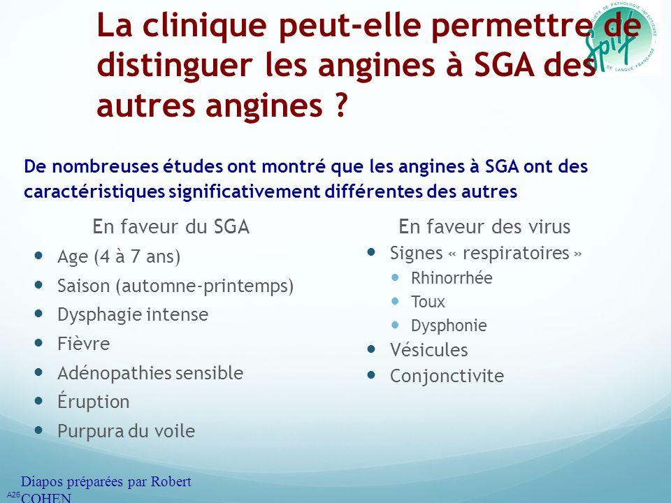 En faveur du SGA Age (4 à 7 ans) Saison (automne-printemps) Dysphagie intense Fièvre Adénopathies sensible Éruption Purpura du voile En faveur des vir