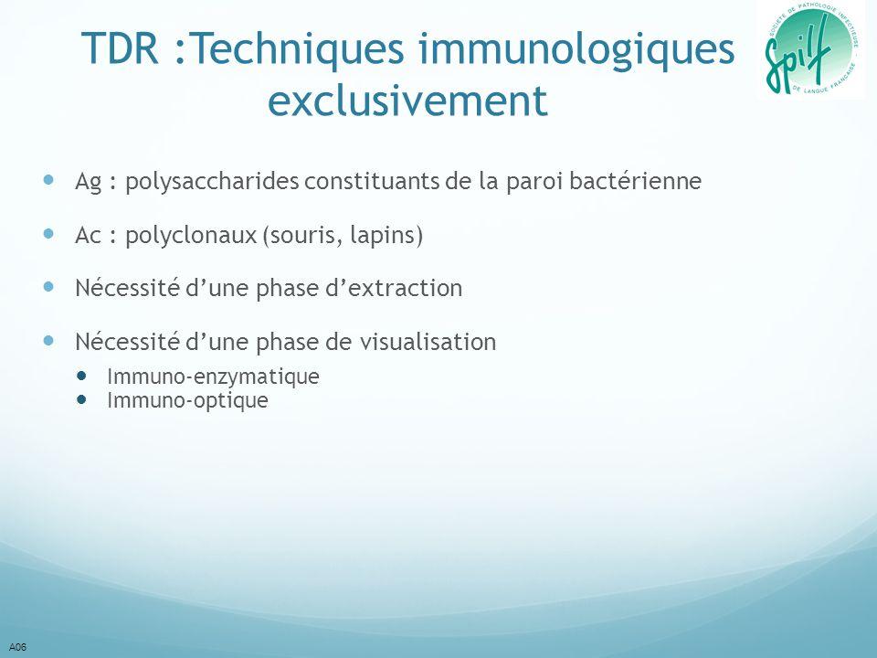 TDR :Techniques immunologiques exclusivement Ag : polysaccharides constituants de la paroi bactérienne Ac : polyclonaux (souris, lapins) Nécessité dune phase dextraction Nécessité dune phase de visualisation Immuno-enzymatique Immuno-optique A06