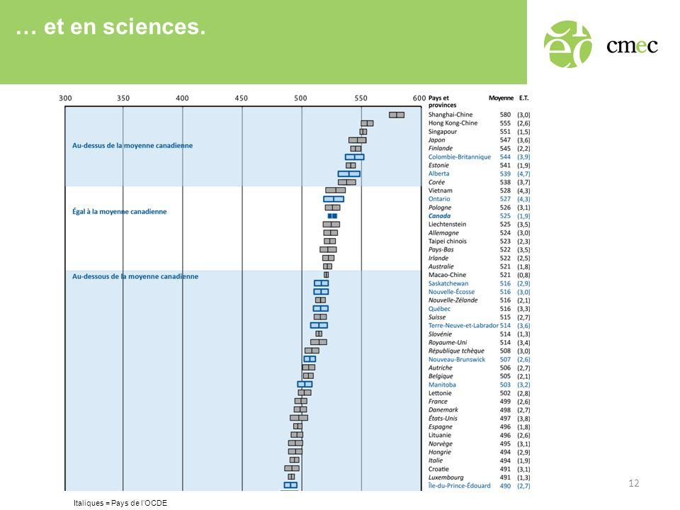 … et en sciences. 12 Italiques = Pays de lOCDE