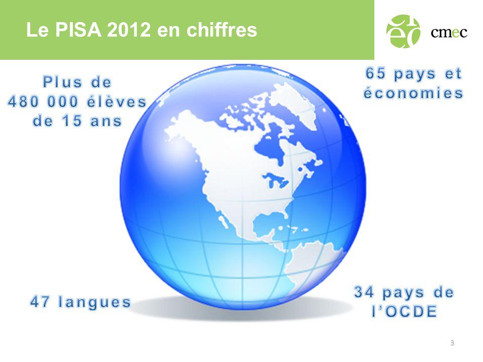 Le PISA 2012 en chiffres 3