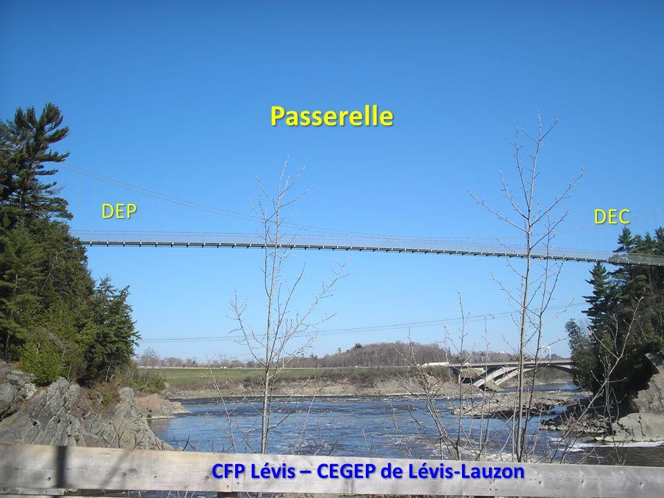 Passerelle DEP DEC CFP Lévis – CEGEP de Lévis-Lauzon