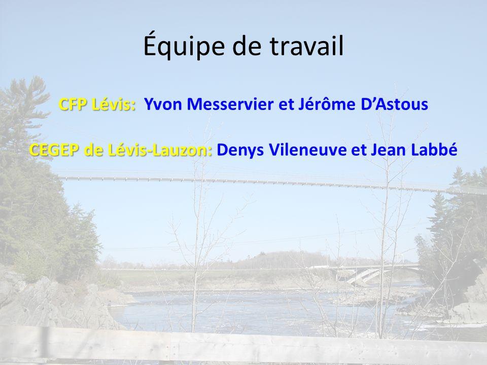 CFP Lévis: CFP Lévis: Yvon Messervier et Jérôme DAstous CEGEP de Lévis-Lauzon: CEGEP de Lévis-Lauzon: Denys Vileneuve et Jean Labbé Équipe de travail