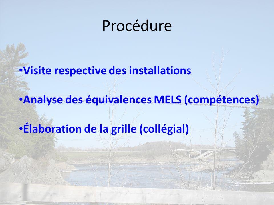 Procédure Visite respective des installations Analyse des équivalences MELS (compétences) Élaboration de la grille (collégial)