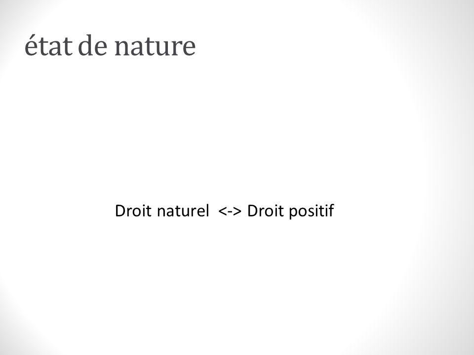 état de nature Droit naturel Droit positif