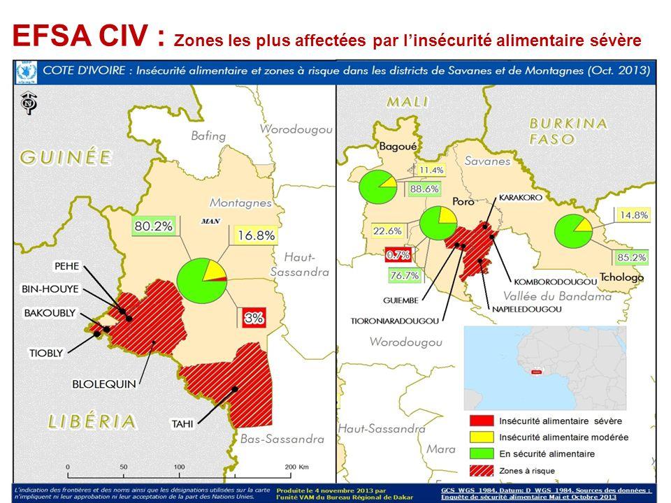 EFSA CIV : Zones les plus affectées par linsécurité alimentaire sévère
