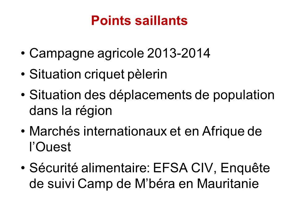 Confirmation des bonnes perspectives de récoltes Production de céréales Afrique de lOuest/Sahel : 57 462 000 tonnes en hausse de 16% par rapport à la moyenne des cinq dernières années Sahel : 19 541 000 tonnes en hausse de 1% par rapport à la moyenne des cinq dernières années Zone côtière : 37 921 000 tonnes en hausse de 25% par rapport à la moyenne des cinq dernières années Production brute de céréales par habitant Sahel : baisse de 13% par rapport à la moyenne des cinq dernières années : Mali (-21%), Niger et Tchad (- 20%), Sénégal (- 15%) Campagne agropastorale 2013-2014