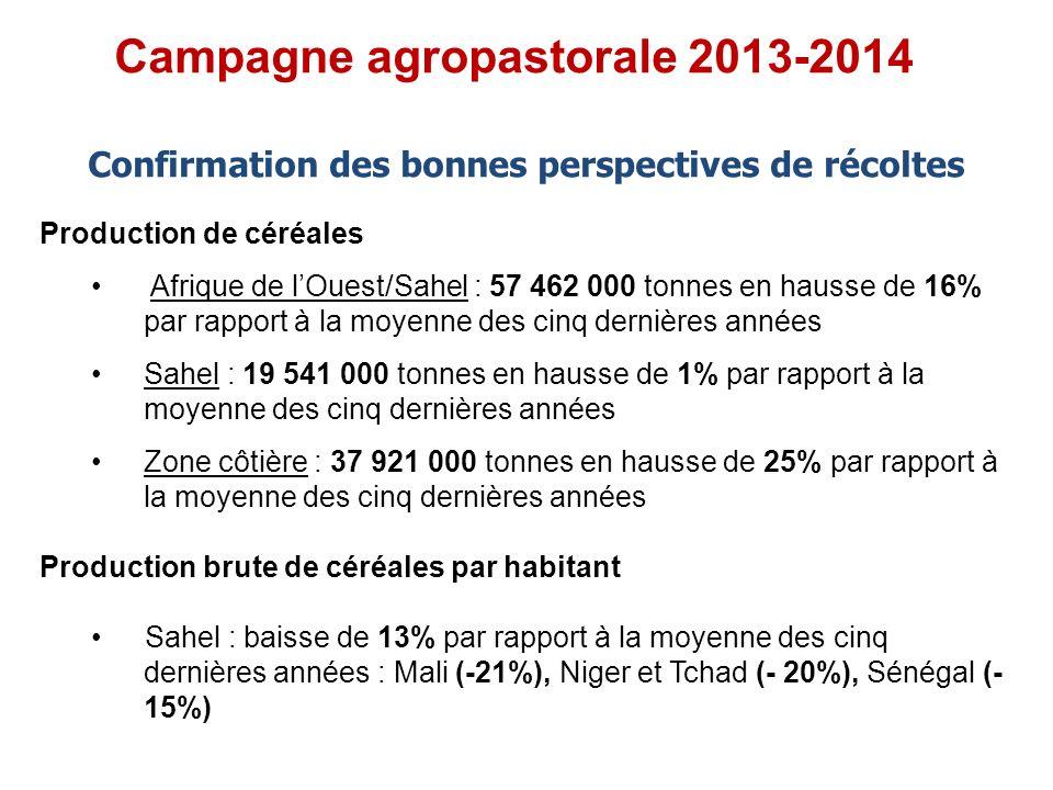 Confirmation des bonnes perspectives de récoltes Production de céréales Afrique de lOuest/Sahel : 57 462 000 tonnes en hausse de 16% par rapport à la