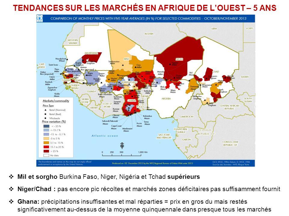 Mil et sorgho Burkina Faso, Niger, Nigéria et Tchad supérieurs Niger/Chad : pas encore pic récoltes et marchés zones déficitaires pas suffisamment fournit Ghana: précipitations insuffisantes et mal réparties = prix en gros du mais restés significativement au-dessus de la moyenne quinquennale dans presque tous les marchés TENDANCES SUR LES MARCHÉS EN AFRIQUE DE LOUEST – 5 ANS