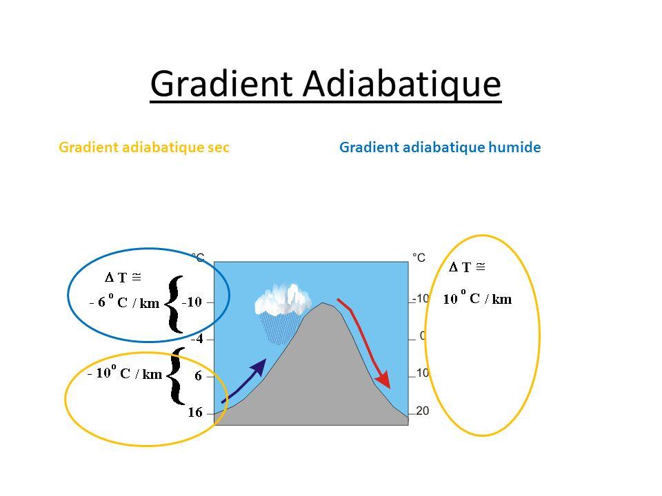 Question de travail #1 Quelle serait la température de Iair pour quelquun qui escalade une montagne a un point 1500 m au-dessus dun ami pour qui le thermomètre indique 24 C.