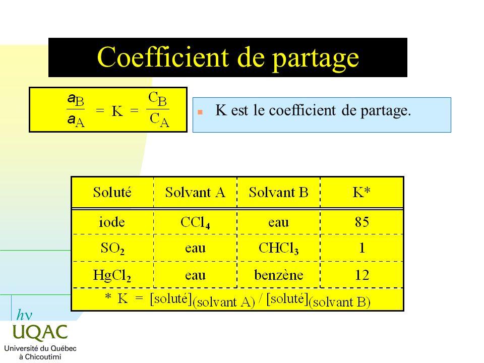 h Coefficient de partage n K est le coefficient de partage.