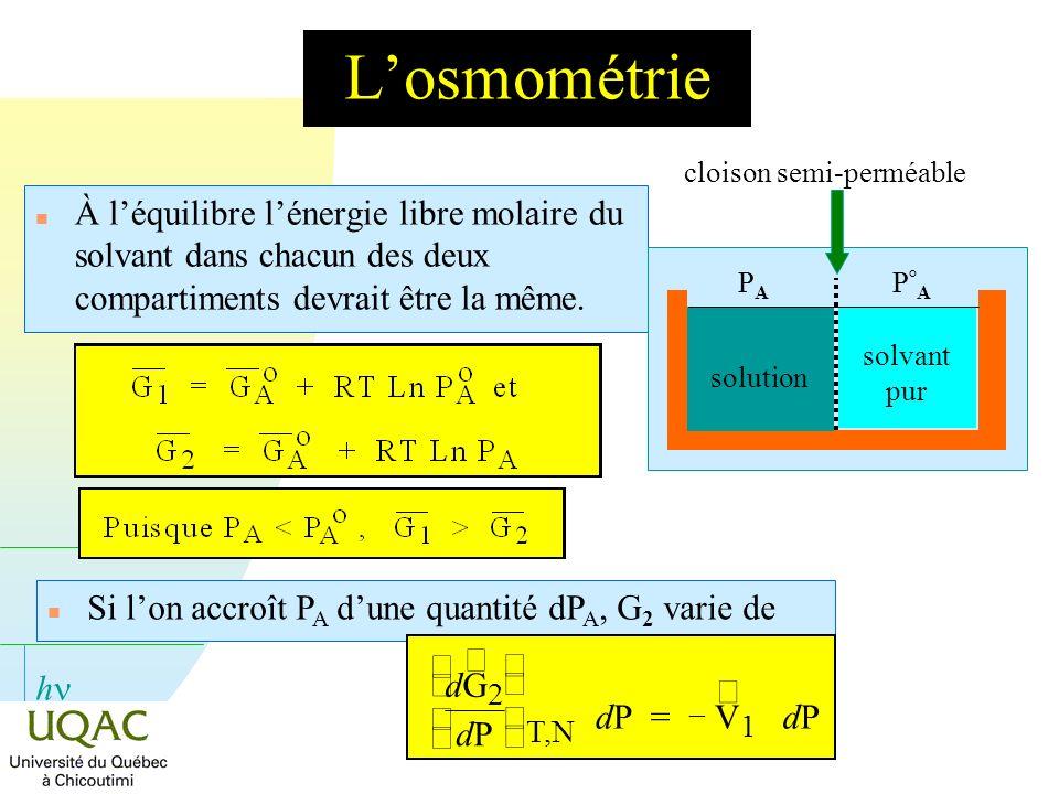 h Losmométrie n À léquilibre lénergie libre molaire du solvant dans chacun des deux compartiments devrait être la même. solvant pur solution PAPA P°AP