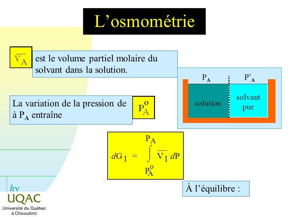 h Losmométrie est le volume partiel molaire du solvant dans la solution. solvant pur solution PAPA P°AP°A La variation de la pression de à P A entraîn
