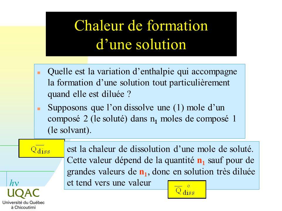 h Chaleur de formation dune solution n Quelle est la variation denthalpie qui accompagne la formation dune solution tout particulièrement quand elle e