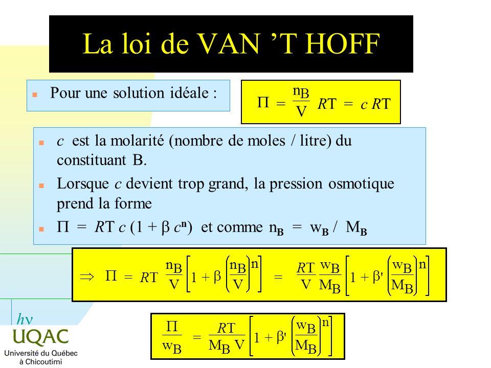 h La loi de VAN T HOFF n Pour une solution idéale : n c est la molarité (nombre de moles / litre) du constituant B. n Lorsque c devient trop grand, la