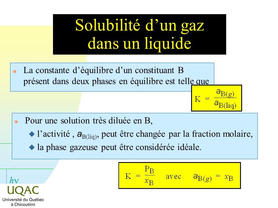 h Solubilité dun gaz dans un liquide n La constante déquilibre dun constituant B présent dans deux phases en équilibre est telle que n Pour une soluti