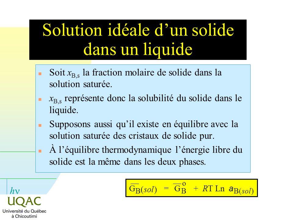 h Solution idéale dun solide dans un liquide n Soit x B,s la fraction molaire de solide dans la solution saturée. n x B,s représente donc la solubilit