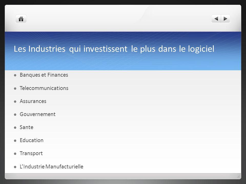 Les Industries qui investissent le plus dans le logiciel Banques et Finances Telecommunications Assurances Gouvernement Sante Education Transport LIndustrie Manufacturielle
