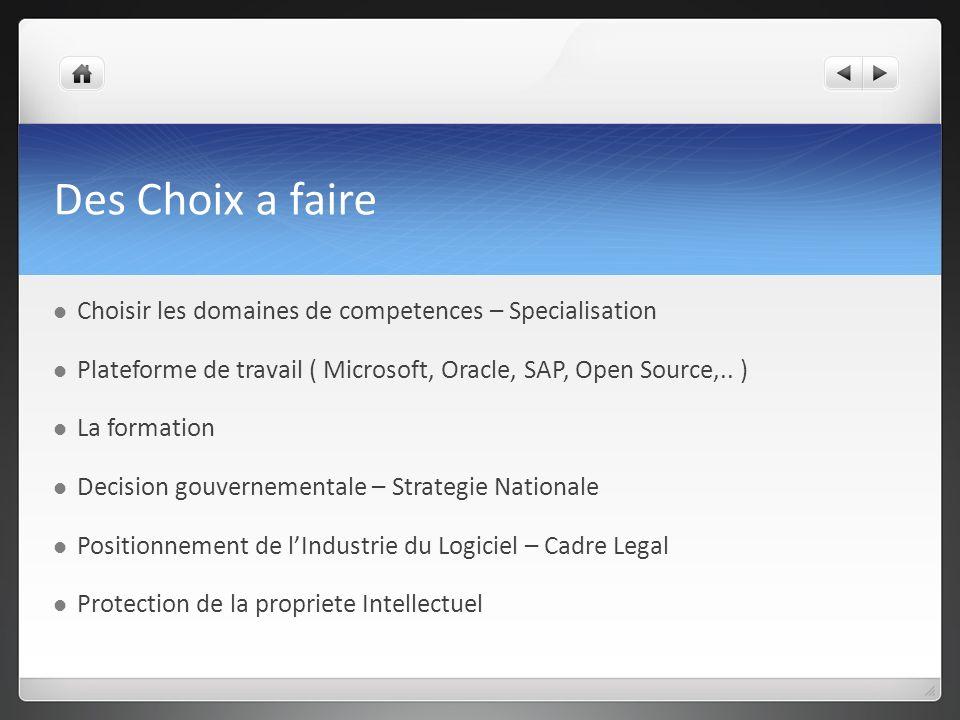 Des Choix a faire Choisir les domaines de competences – Specialisation Plateforme de travail ( Microsoft, Oracle, SAP, Open Source,..