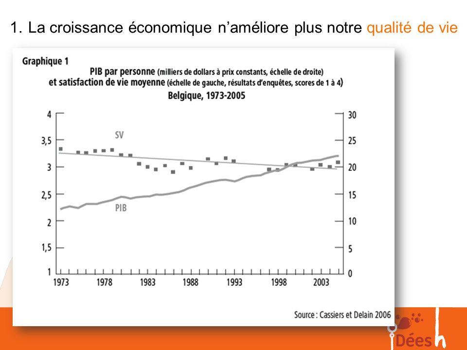 1.La croissance économique naméliore plus notre qualité de vie
