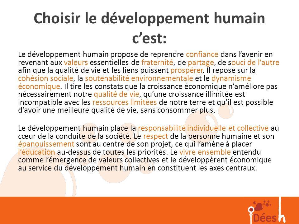 Choisir le développement humain cest: Le développement humain propose de reprendre confiance dans lavenir en revenant aux valeurs essentielles de frat