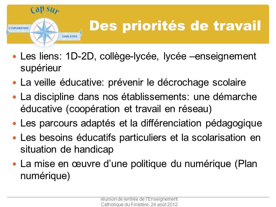 Des priorités de travail Les liens: 1D-2D, collège-lycée, lycée –enseignement supérieur La veille éducative: prévenir le décrochage scolaire La discip