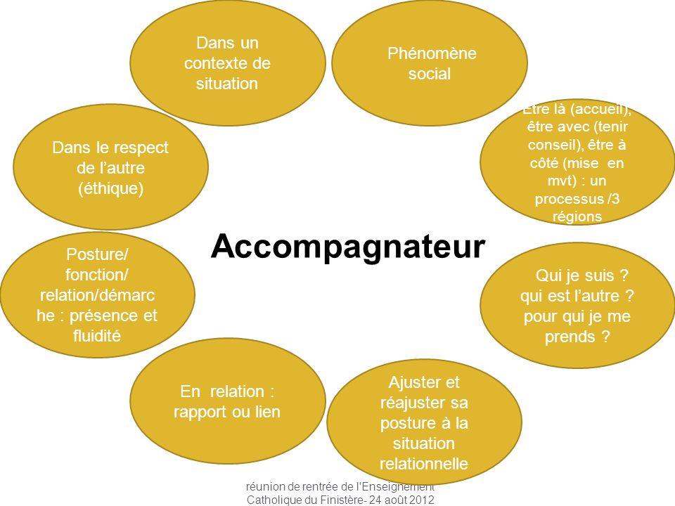 Les mercredis de lentreprise 2012-2013 « Les Mercredis de lEntreprise » organisés par la DDEC du Finistère en partenariat avec lAssociation Jeunesse et Entreprises (AJE) du Finistère.