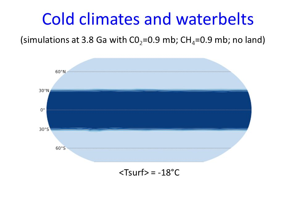 Cold climates and waterbelts (simulations at 3.8 Ga with C0 2 =0.9 mb; CH 4 =0.9 mb; no land) = -18°C