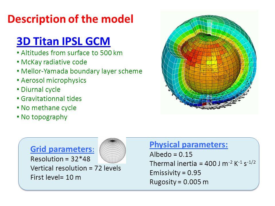 Description of the model 3D Titan IPSL GCM Altitudes from surface to 500 km McKay radiative code Mellor-Yamada boundary layer scheme Aerosol microphys