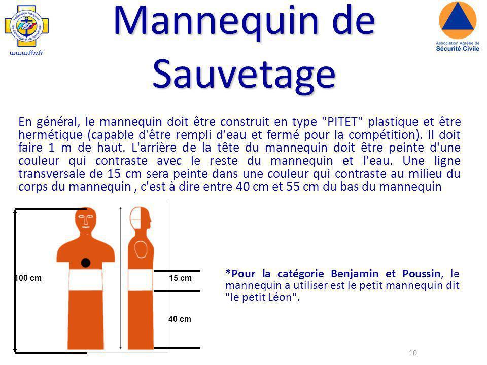 10 Mannequin de Sauvetage En général, le mannequin doit être construit en type PITET plastique et être hermétique (capable d être rempli d eau et fermé pour la compétition).