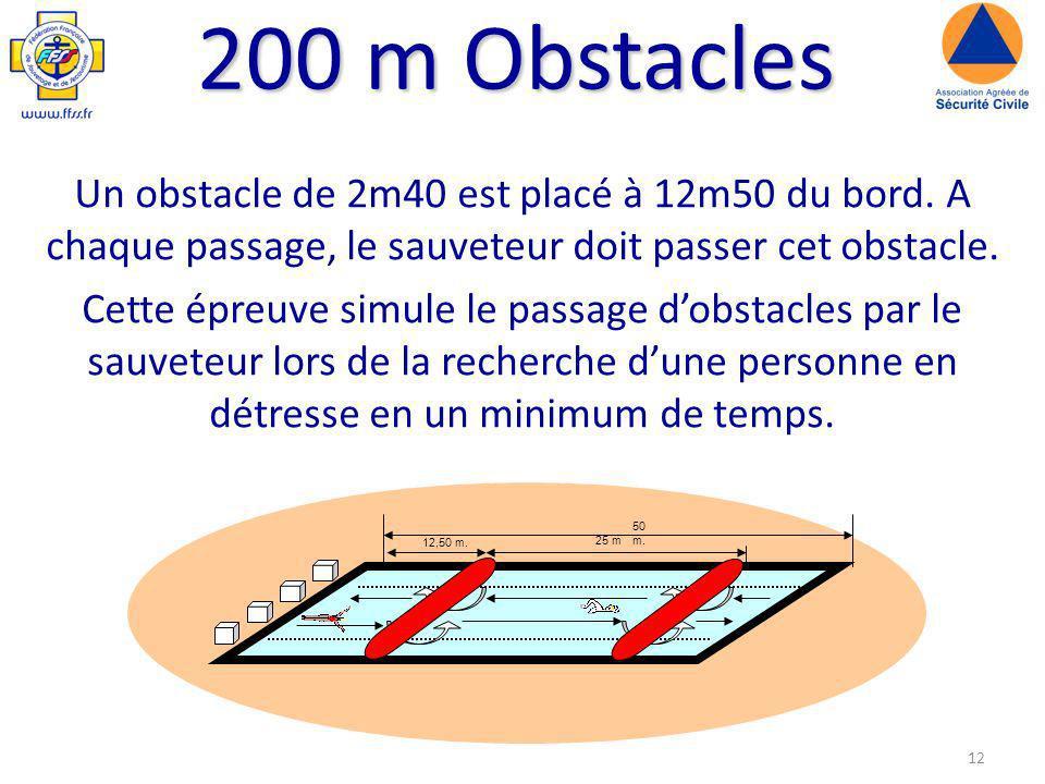 12 Un obstacle de 2m40 est placé à 12m50 du bord.