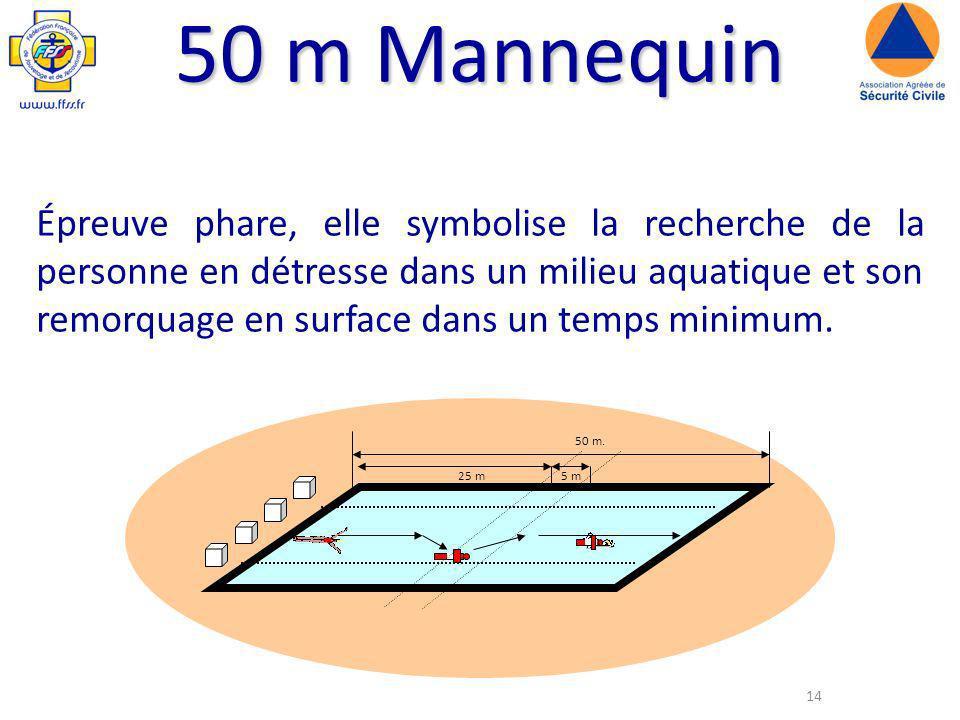 14 50 m Mannequin Épreuve phare, elle symbolise la recherche de la personne en détresse dans un milieu aquatique et son remorquage en surface dans un temps minimum.