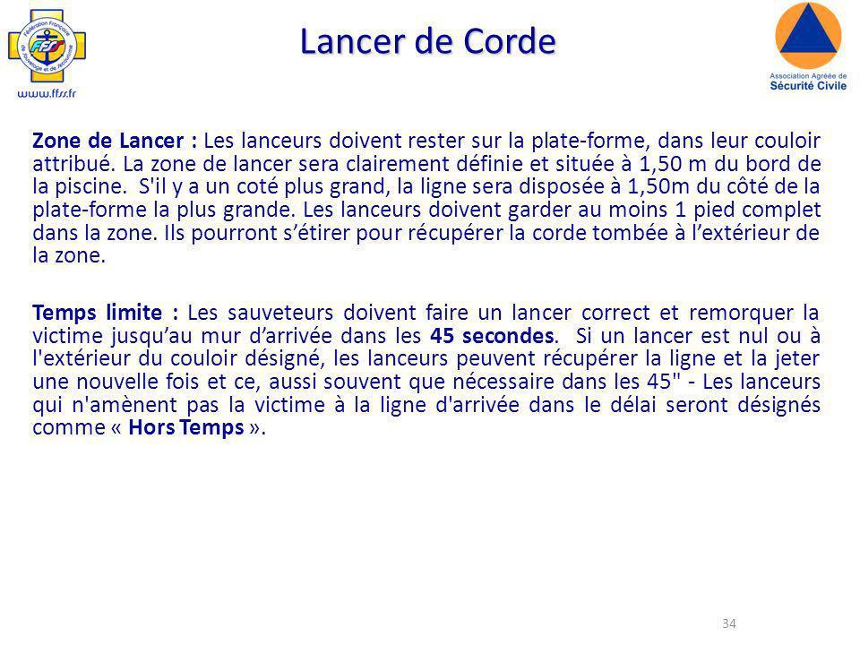 34 Zone de Lancer : Les lanceurs doivent rester sur la plate-forme, dans leur couloir attribué.