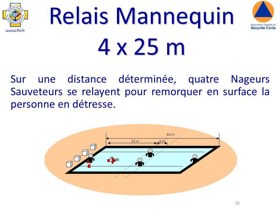 36 Relais Mannequin 4 x 25 m Sur une distance déterminée, quatre Nageurs Sauveteurs se relayent pour remorquer en surface la personne en détresse.