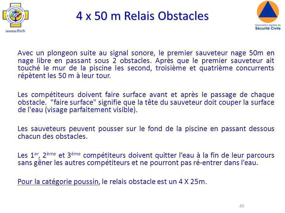40 4 x 50 m Relais Obstacles Avec un plongeon suite au signal sonore, le premier sauveteur nage 50m en nage libre en passant sous 2 obstacles.