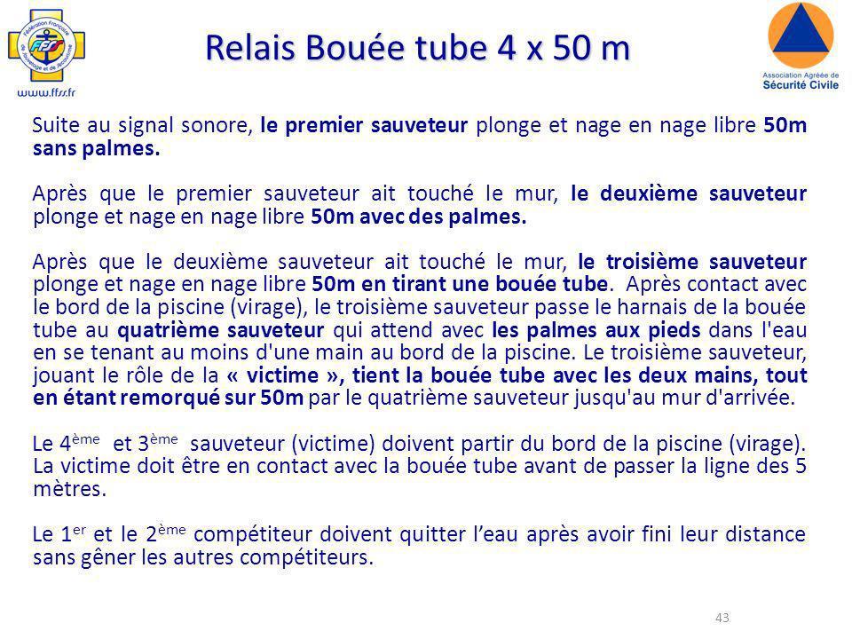 43 Relais Bouée tube 4 x 50 m Suite au signal sonore, le premier sauveteur plonge et nage en nage libre 50m sans palmes.