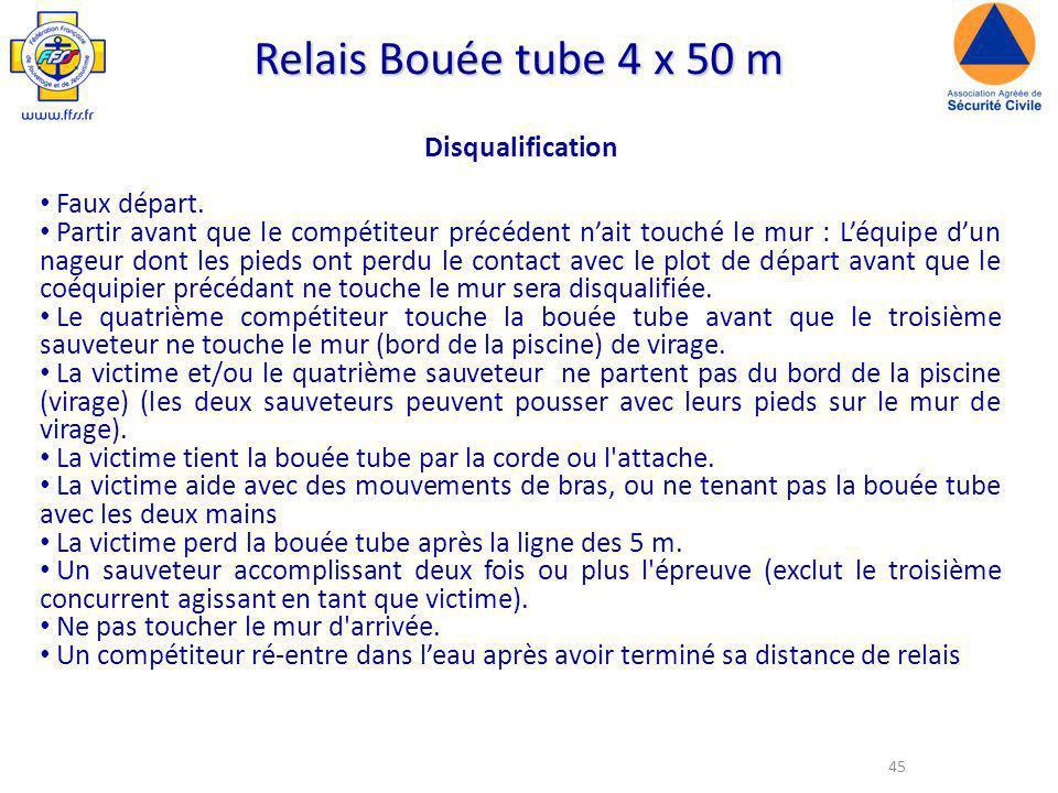 45 Relais Bouée tube 4 x 50 m Disqualification Faux départ.