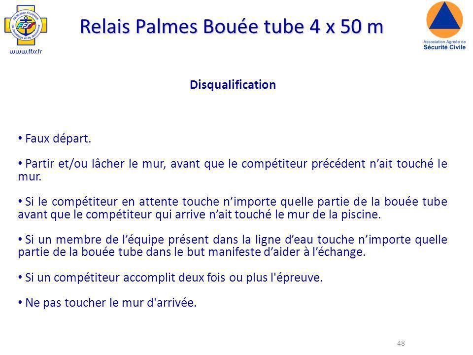 48 Relais Palmes Bouée tube 4 x 50 m Disqualification Faux départ.