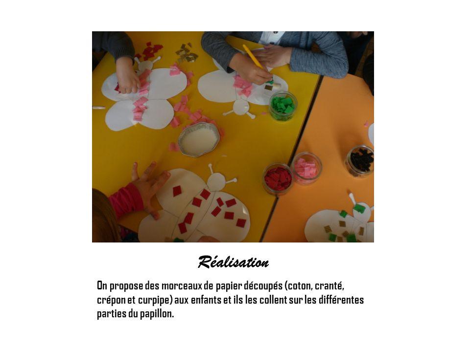 Réalisation On propose des morceaux de papier découpés (coton, cranté, crépon et curpipe) aux enfants et ils les collent sur les différentes parties d