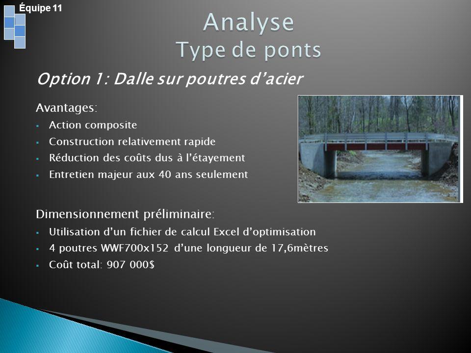 Option 1: Dalle sur poutres dacier Avantages: Action composite Construction relativement rapide Réduction des coûts dus à létayement Entretien majeur