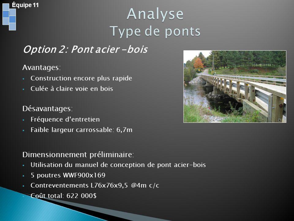 Option 2: Pont acier -bois Avantages: Construction encore plus rapide Culée à claire voie en bois Désavantages: Fréquence dentretien Faible largeur ca