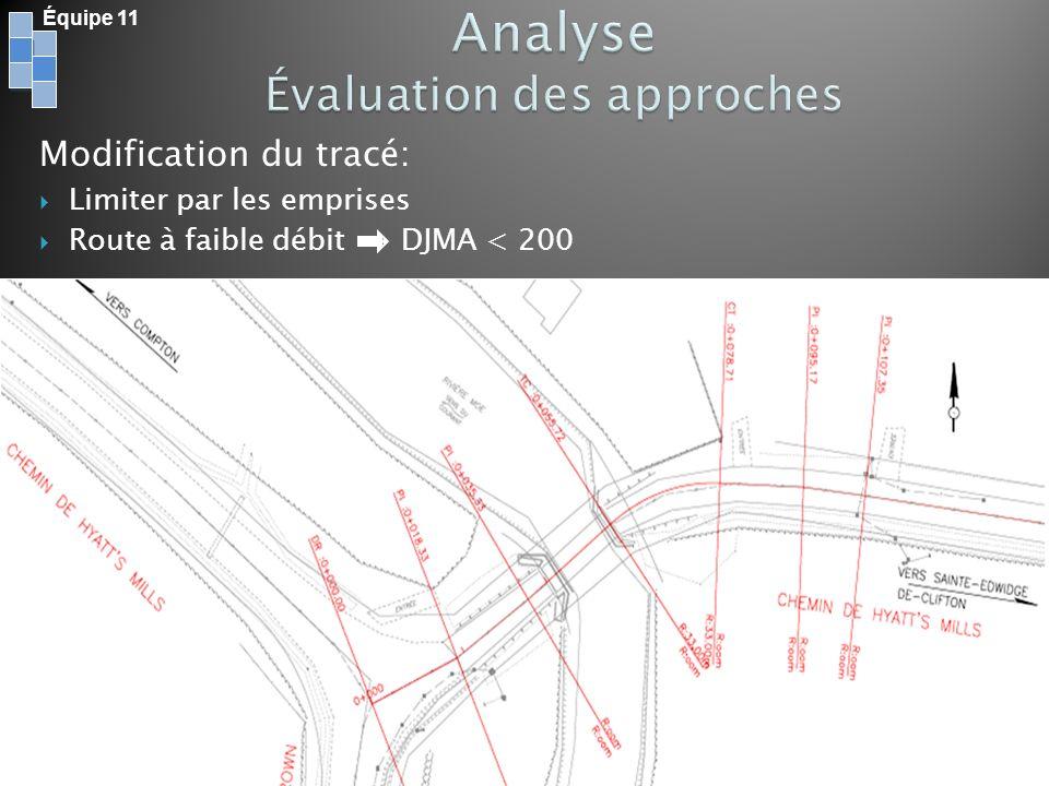 Modification du tracé: Limiter par les emprises Route à faible débit DJMA < 200 Équipe 11